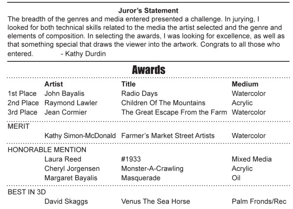 Live Artfully awards-2