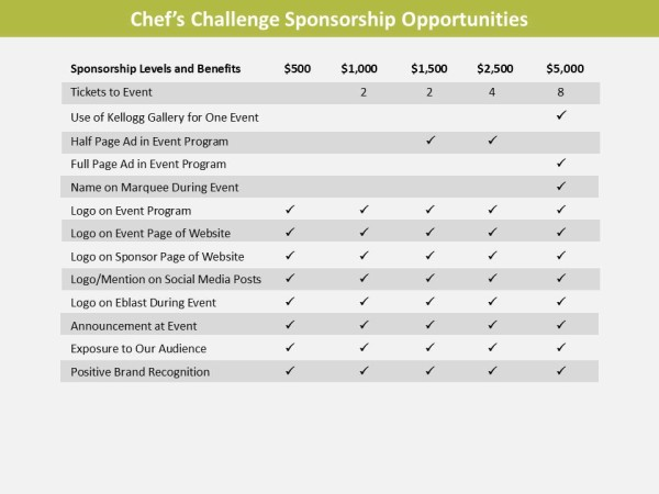 ~ACM Sponsorship Deck 21-22